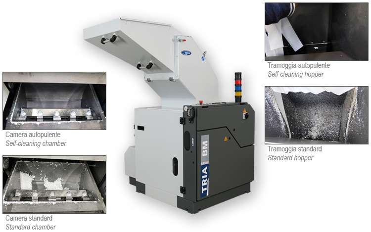 Self-cleaning granulator for blow moulding